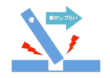 骨をコントロールする【西荻窪・パーソナルトレーニング】